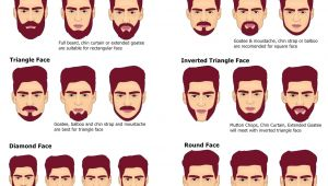 Hairstyle Based On Face Shape Men Hairstyles for Face Shapes