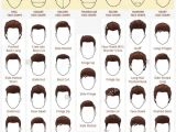 Hairstyle Names for Men Names Boy Haircuts
