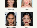 Hairstyles that Define Your Face How to Determine Your Face Shape
