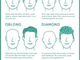 How to Pick A Haircut Men Ftm Hairstyle Guide Tips and Inspiration