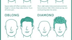 How to Pick A Hairstyle for Men Ftm Hairstyle Guide Tips and Inspiration