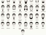 Type Of Men Haircut Styles for Men Chart New Medium Hairstyles